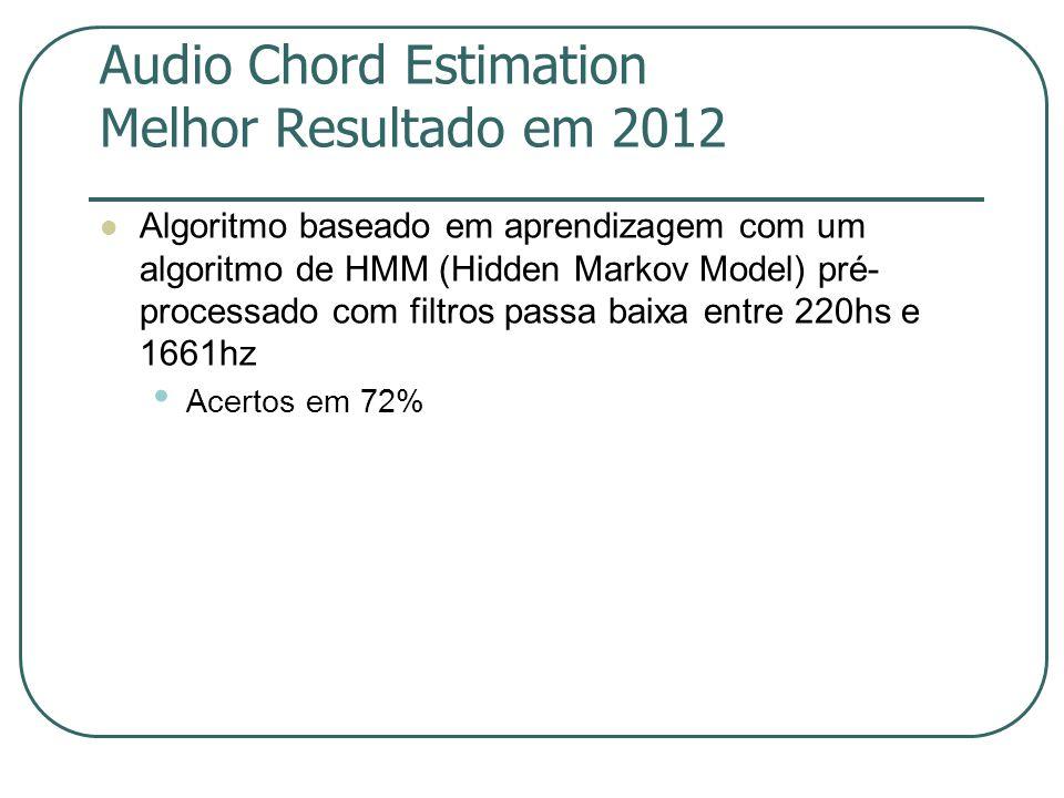 Audio Chord Estimation Melhor Resultado em 2012  Algoritmo baseado em aprendizagem com um algoritmo de HMM (Hidden Markov Model) pré- processado com filtros passa baixa entre 220hs e 1661hz • Acertos em 72%