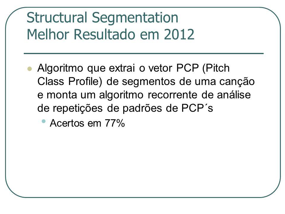 Structural Segmentation Melhor Resultado em 2012  Algoritmo que extrai o vetor PCP (Pitch Class Profile) de segmentos de uma canção e monta um algoritmo recorrente de análise de repetições de padrões de PCP´s • Acertos em 77%
