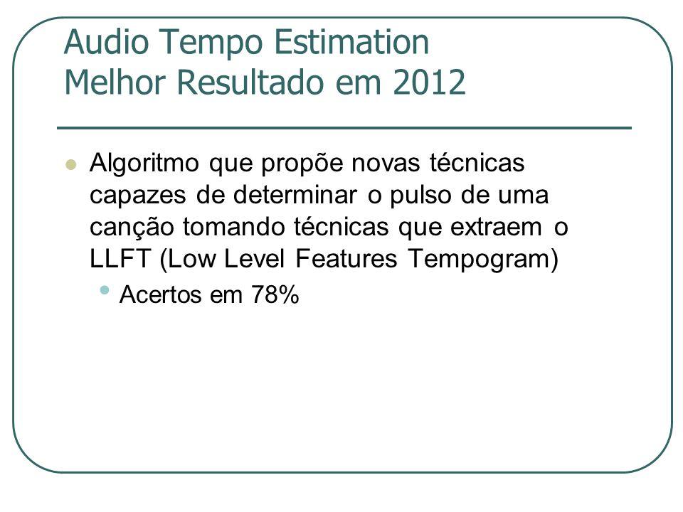 Audio Tempo Estimation Melhor Resultado em 2012  Algoritmo que propõe novas técnicas capazes de determinar o pulso de uma canção tomando técnicas que extraem o LLFT (Low Level Features Tempogram) • Acertos em 78%