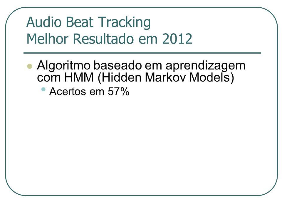 Audio Beat Tracking Melhor Resultado em 2012  Algoritmo baseado em aprendizagem com HMM (Hidden Markov Models) • Acertos em 57%