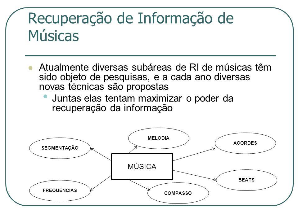 Recuperação de Informação de Músicas  Atualmente diversas subáreas de RI de músicas têm sido objeto de pesquisas, e a cada ano diversas novas técnica