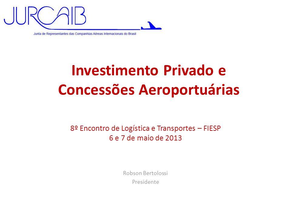 8º Encontro de Logística e Transportes – FIESP 6 e 7 de maio de 2013 Robson Bertolossi Presidente Investimento Privado e Concessões Aeroportuárias
