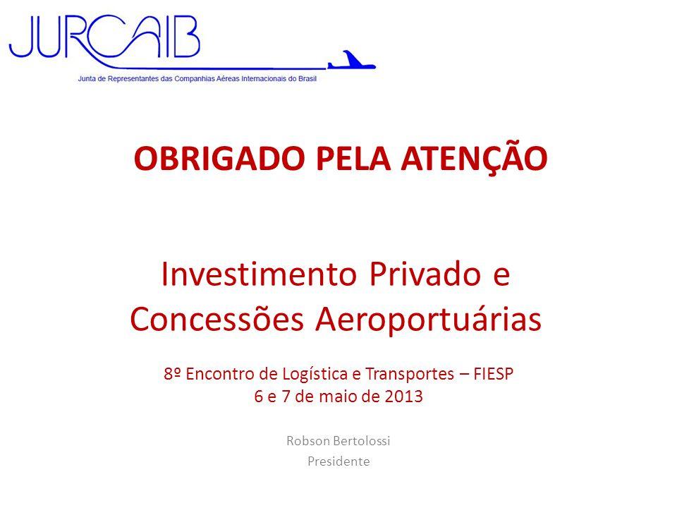 8º Encontro de Logística e Transportes – FIESP 6 e 7 de maio de 2013 Investimento Privado e Concessões Aeroportuárias Robson Bertolossi Presidente OBR