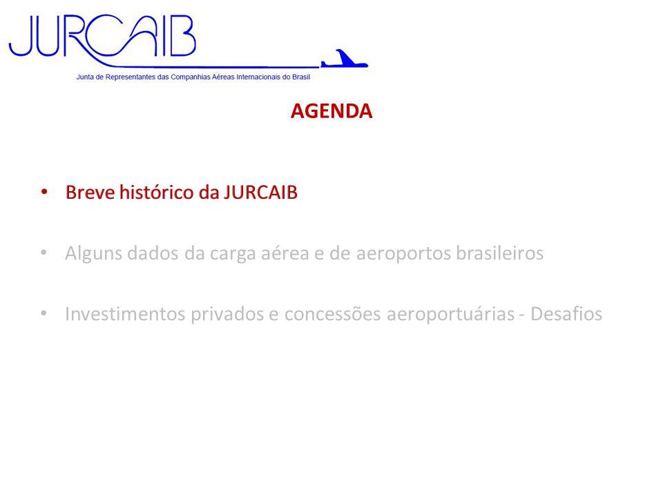 AGENDA • Breve histórico da JURCAIB • Alguns dados da carga aérea e de aeroportos brasileiros • Investimentos privados e concessões aeroportuárias - D