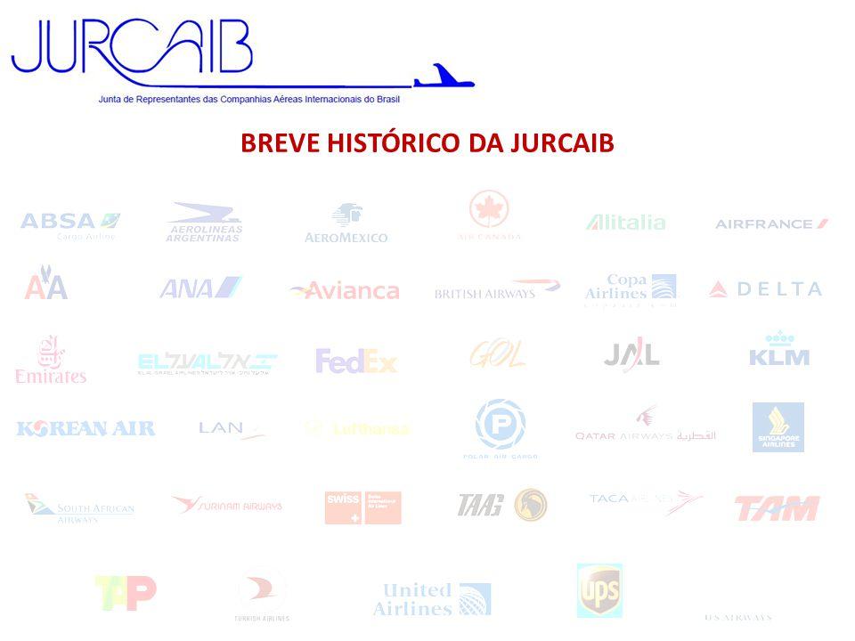 • A JURCAIB (Junta de Representantes das Companhias Aéreas Internacionais do Brasil) é a versão brasileira dos Board of Airline Representatives (BAR) existentes em dezenas de países no mundo.