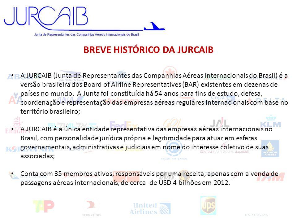 • A JURCAIB (Junta de Representantes das Companhias Aéreas Internacionais do Brasil) é a versão brasileira dos Board of Airline Representatives (BAR)