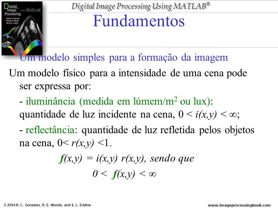 www.imageprocessingbook.com © 2004 R. C. Gonzalez, R. E. Woods, and S. L. Eddins Digital Image Processing Using MATLAB ® Fundamentos Um modelo simples