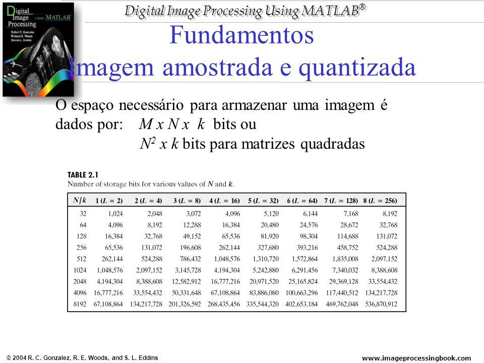 www.imageprocessingbook.com © 2004 R. C. Gonzalez, R. E. Woods, and S. L. Eddins Digital Image Processing Using MATLAB ® Fundamentos Imagem amostrada