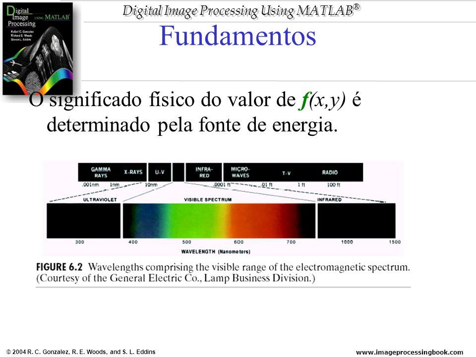 www.imageprocessingbook.com © 2004 R. C. Gonzalez, R. E. Woods, and S. L. Eddins Digital Image Processing Using MATLAB ® Fundamentos O significado fís