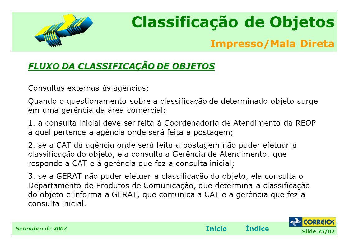 Slide 25/82 Setembro de 2007 Classificação de Objetos Impresso/Mala Direta InícioÍndice FLUXO DA CLASSIFICAÇÃO DE OBJETOS Consultas externas às agênci