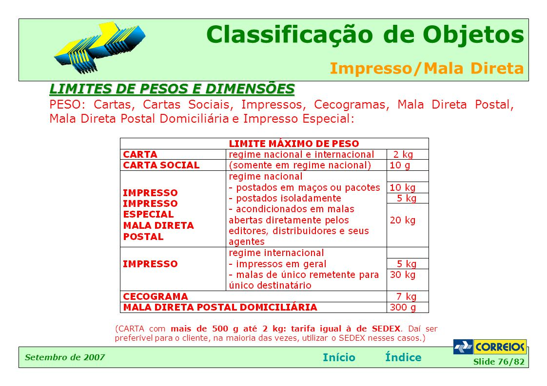 Slide 76/82 Setembro de 2007 Classificação de Objetos Impresso/Mala Direta InícioÍndice LIMITES DE PESOS E DIMENSÕES PESO: Cartas, Cartas Sociais, Imp