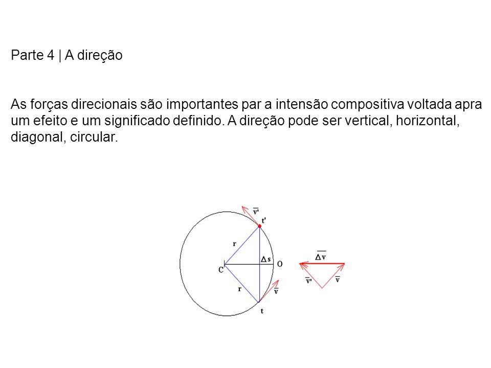 Parte 4 | A direção As forças direcionais são importantes par a intensão compositiva voltada apra um efeito e um significado definido. A direção pode
