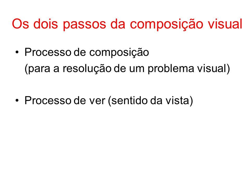 Os dois passos da composição visual •Processo de composição (para a resolução de um problema visual) •Processo de ver (sentido da vista)