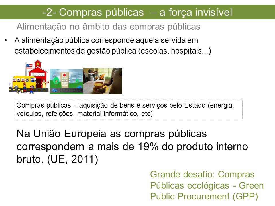 •A alimentação pública corresponde aquela servida em estabelecimentos de gestão pública (escolas, hospitais...
