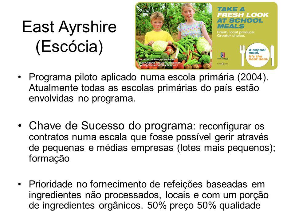 East Ayrshire (Escócia) •Programa piloto aplicado numa escola primária (2004).