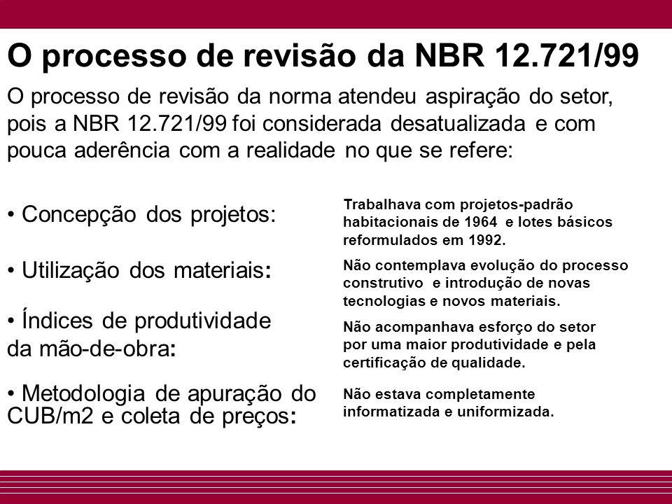 O processo de revisão da NBR 12.721/99 O processo de revisão da norma atendeu aspiração do setor, pois a NBR 12.721/99 foi considerada desatualizada e com pouca aderência com a realidade no que se refere: • Concepção dos projetos: Trabalhava com projetos-padrão habitacionais de 1964 e lotes básicos reformulados em 1992.