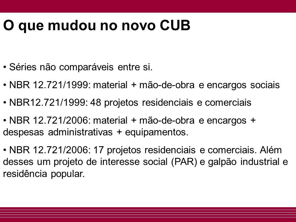 • Séries não comparáveis entre si. • NBR 12.721/1999: material + mão-de-obra e encargos sociais • NBR12.721/1999: 48 projetos residenciais e comerciai