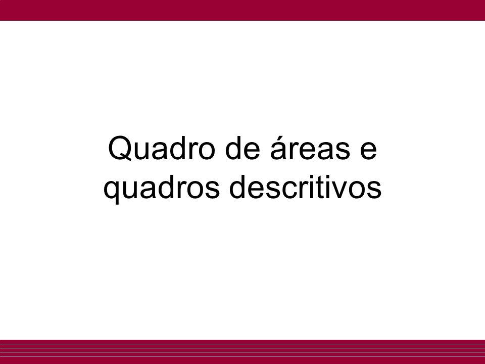 Quadro de áreas e quadros descritivos