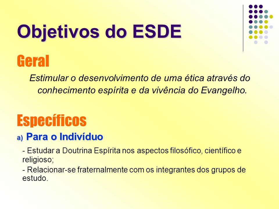 Objetivos do ESDE Geral Estimular o desenvolvimento de uma ética através do conhecimento espírita e da vivência do Evangelho. Específicos a) Para o In