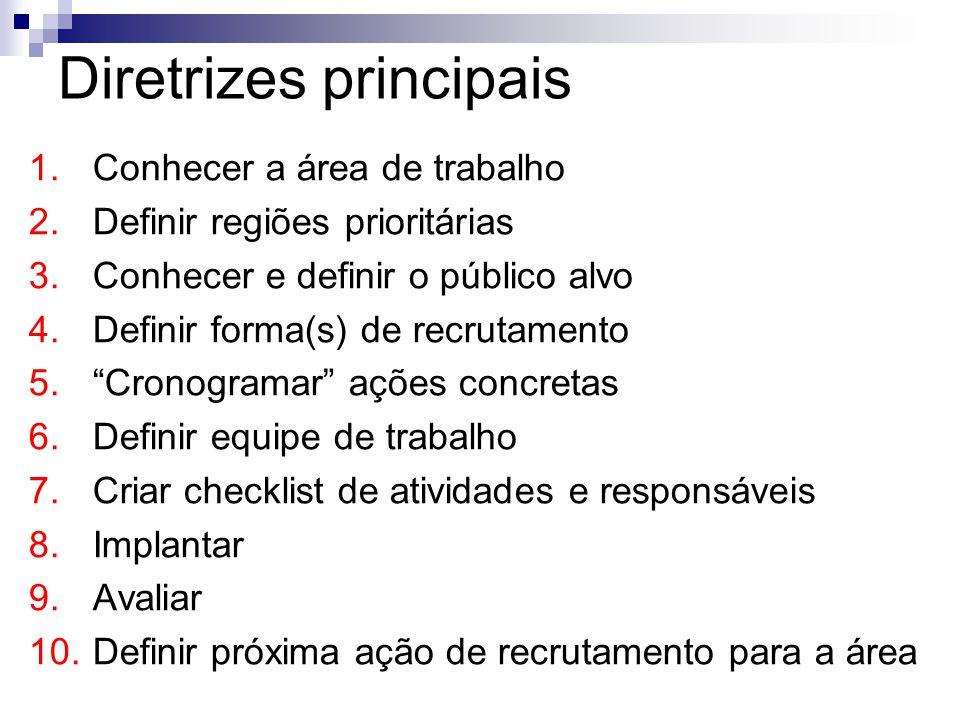 Diretrizes principais 1.Conhecer a área de trabalho 2.Definir regiões prioritárias 3.Conhecer e definir o público alvo 4.Definir forma(s) de recrutame