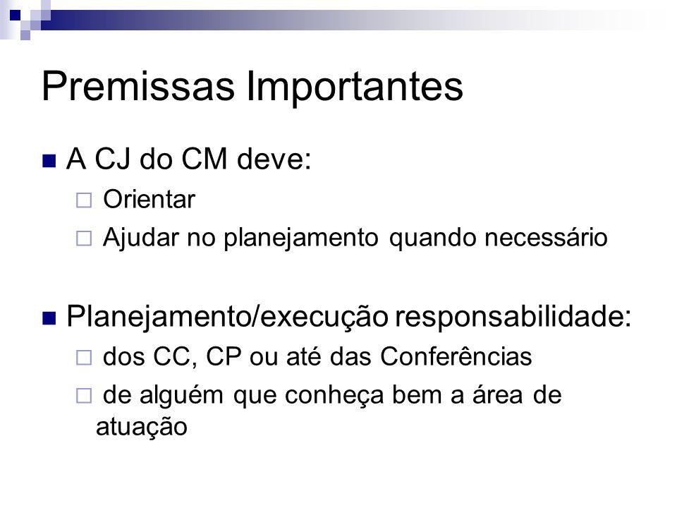 Premissas Importantes  A CJ do CM deve:  Orientar  Ajudar no planejamento quando necessário  Planejamento/execução responsabilidade:  dos CC, CP