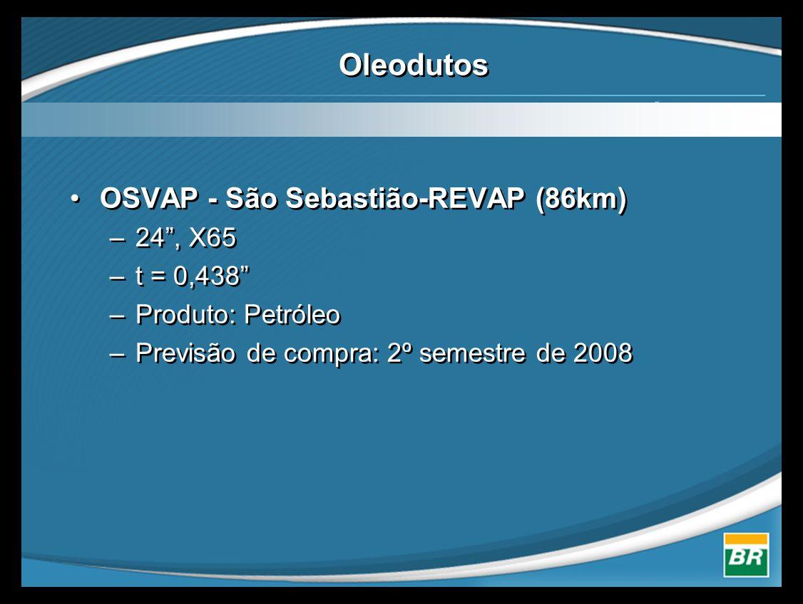 Oleodutos •OSVAP - São Sebastião-REVAP (86km) –24 , X65 –t = 0,438 –Produto: Petróleo –Previsão de compra: 2º semestre de 2008 •OSVAP - São Sebastião-REVAP (86km) –24 , X65 –t = 0,438 –Produto: Petróleo –Previsão de compra: 2º semestre de 2008