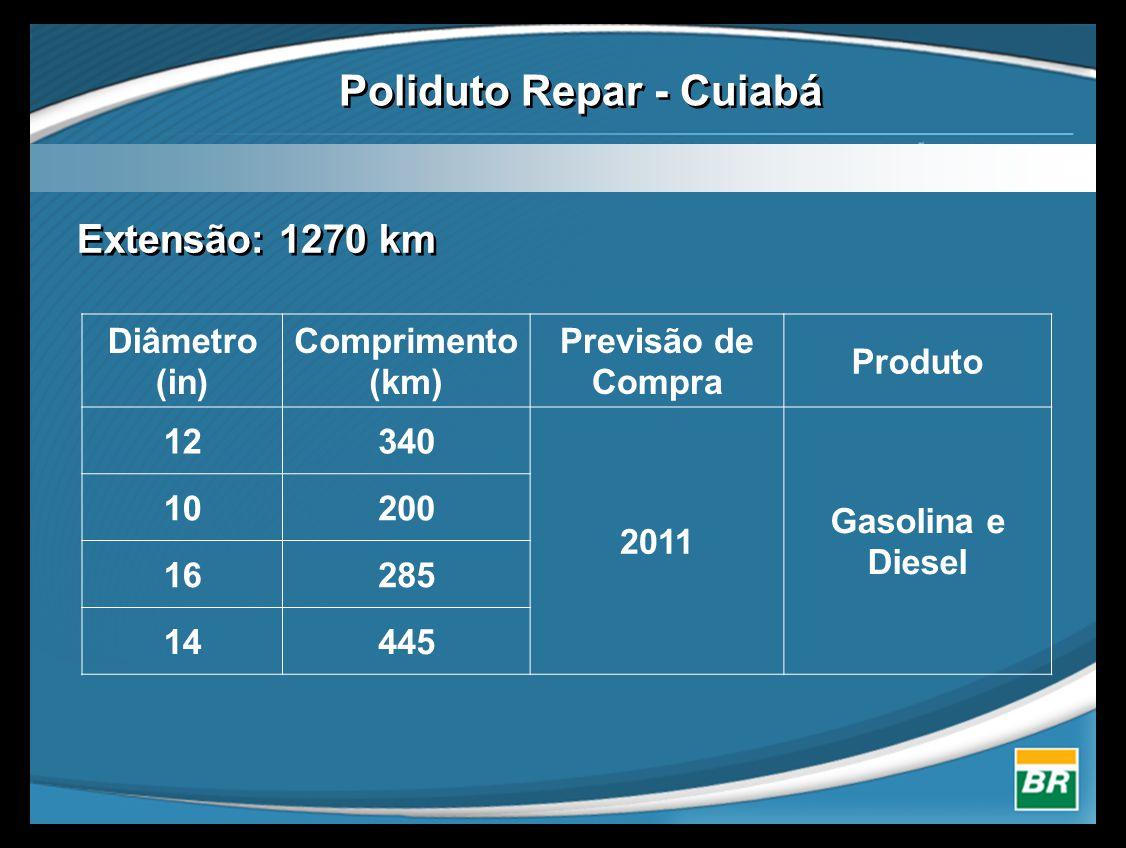 Poliduto Repar - Cuiabá Extensão: 1270 km Diâmetro (in) Comprimento (km) Previsão de Compra Produto 12340 2011 Gasolina e Diesel 10200 16285 14445