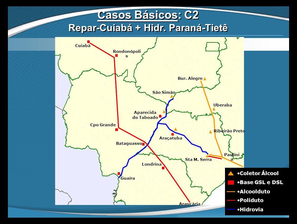 Casos Básicos: C2 Repar-Cuiabá + Hidr. Paraná-Tietê Bataguassu Cpo Grande Bur. Alegre Rondonópoli s Cuiabá São Simão Aparecida do Taboado Guaíra Londr