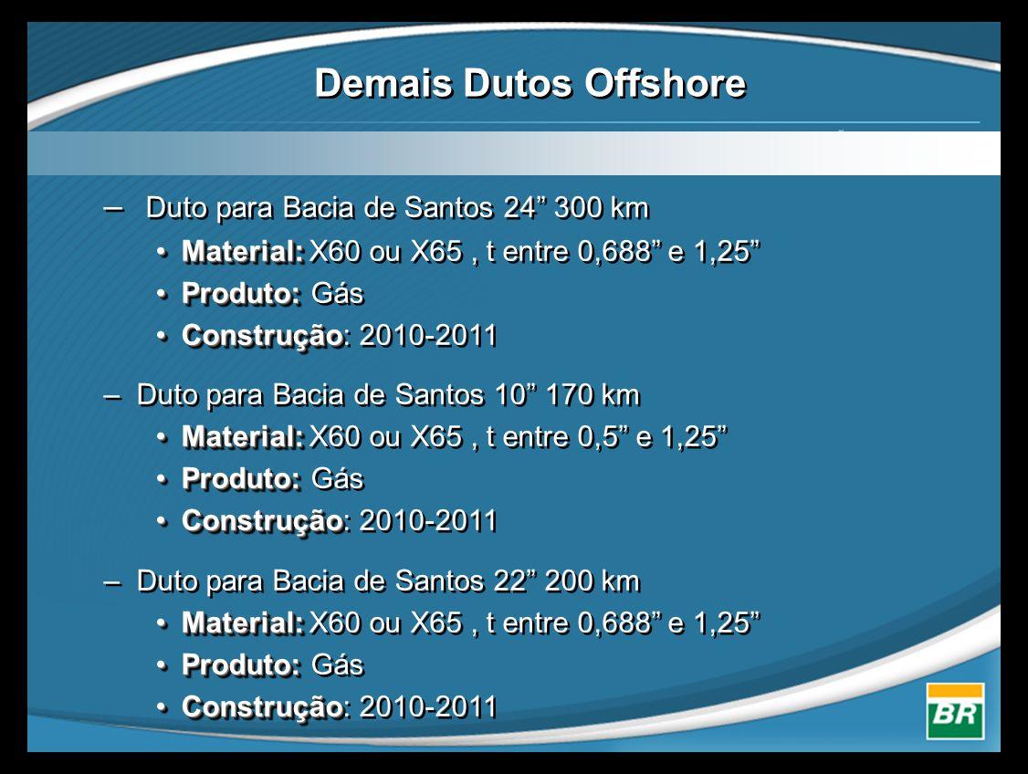 Demais Dutos Offshore – Duto para Bacia de Santos 24 300 km •Material: •Material: X60 ou X65, t entre 0,688 e 1,25 •Produto: •Produto: Gás •Construção •Construção: 2010-2011 –Duto para Bacia de Santos 10 170 km •Material: •Material: X60 ou X65, t entre 0,5 e 1,25 •Produto: •Produto: Gás •Construção •Construção: 2010-2011 –Duto para Bacia de Santos 22 200 km •Material: •Material: X60 ou X65, t entre 0,688 e 1,25 •Produto: •Produto: Gás •Construção •Construção: 2010-2011 – Duto para Bacia de Santos 24 300 km •Material: •Material: X60 ou X65, t entre 0,688 e 1,25 •Produto: •Produto: Gás •Construção •Construção: 2010-2011 –Duto para Bacia de Santos 10 170 km •Material: •Material: X60 ou X65, t entre 0,5 e 1,25 •Produto: •Produto: Gás •Construção •Construção: 2010-2011 –Duto para Bacia de Santos 22 200 km •Material: •Material: X60 ou X65, t entre 0,688 e 1,25 •Produto: •Produto: Gás •Construção •Construção: 2010-2011