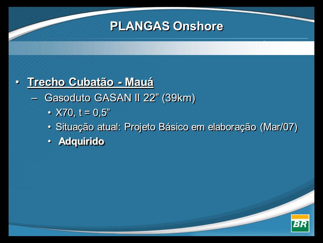 •Trecho Cubatão - Mauá – Gasoduto GASAN II 22 (39km) •X70, t = 0,5 •Situação atual: Projeto Básico em elaboração (Mar/07) Adquirido • Adquirido •Trecho Cubatão - Mauá – Gasoduto GASAN II 22 (39km) •X70, t = 0,5 •Situação atual: Projeto Básico em elaboração (Mar/07) Adquirido • Adquirido PLANGAS Onshore