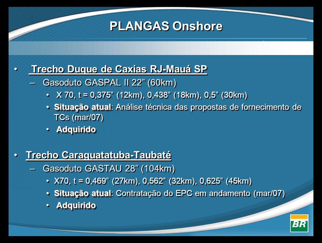 • Trecho Duque de Caxias RJ-Mauá SP – Gasoduto GASPAL II 22 (60km) • X 70, t = 0,375 (12km), 0,438 (18km), 0,5 (30km) •Situação atual •Situação atual: Análise técnica das propostas de fornecimento de TCs (mar/07) Adquirido • Adquirido •Trecho Caraguatatuba-Taubaté – Gasoduto GASTAU 28 (104km) •X70, t = 0,469 (27km), 0,562 (32km), 0,625 (45km) •Situação atual •Situação atual: Contratação do EPC em andamento (mar/07) Adquirido • Adquirido • Trecho Duque de Caxias RJ-Mauá SP – Gasoduto GASPAL II 22 (60km) • X 70, t = 0,375 (12km), 0,438 (18km), 0,5 (30km) •Situação atual •Situação atual: Análise técnica das propostas de fornecimento de TCs (mar/07) Adquirido • Adquirido •Trecho Caraguatatuba-Taubaté – Gasoduto GASTAU 28 (104km) •X70, t = 0,469 (27km), 0,562 (32km), 0,625 (45km) •Situação atual •Situação atual: Contratação do EPC em andamento (mar/07) Adquirido • Adquirido PLANGAS Onshore