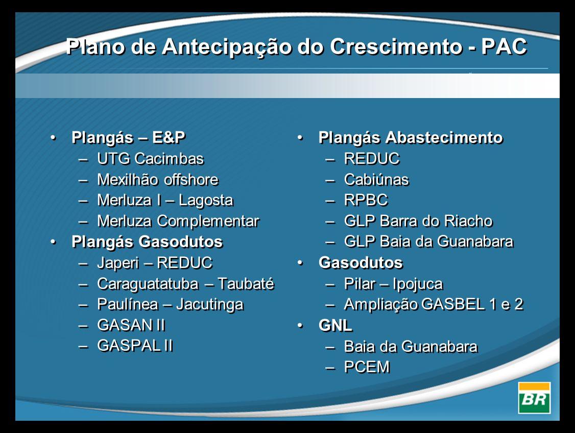 Plano de Antecipação do Crescimento - PAC •Plangás – E&P –UTG Cacimbas –Mexilhão offshore –Merluza I – Lagosta –Merluza Complementar •Plangás Gasodutos –Japeri – REDUC –Caraguatatuba – Taubaté –Paulínea – Jacutinga –GASAN II –GASPAL II •Plangás – E&P –UTG Cacimbas –Mexilhão offshore –Merluza I – Lagosta –Merluza Complementar •Plangás Gasodutos –Japeri – REDUC –Caraguatatuba – Taubaté –Paulínea – Jacutinga –GASAN II –GASPAL II •Plangás Abastecimento –REDUC –Cabiúnas –RPBC –GLP Barra do Riacho –GLP Baia da Guanabara •Gasodutos –Pilar – Ipojuca –Ampliação GASBEL 1 e 2 •GNL –Baia da Guanabara –PCEM