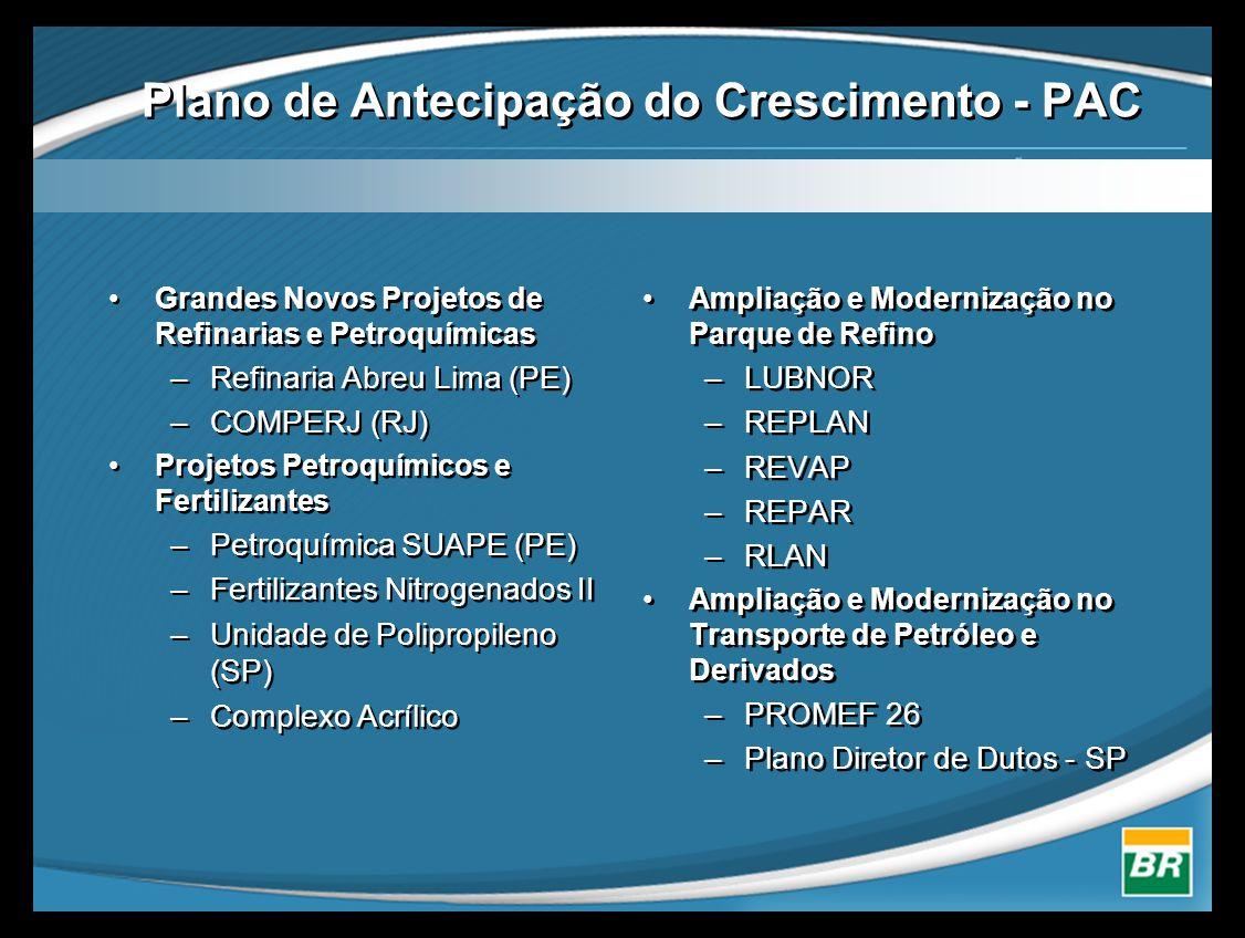 Plano de Antecipação do Crescimento - PAC •Grandes Novos Projetos de Refinarias e Petroquímicas –Refinaria Abreu Lima (PE) –COMPERJ (RJ) •Projetos Pet