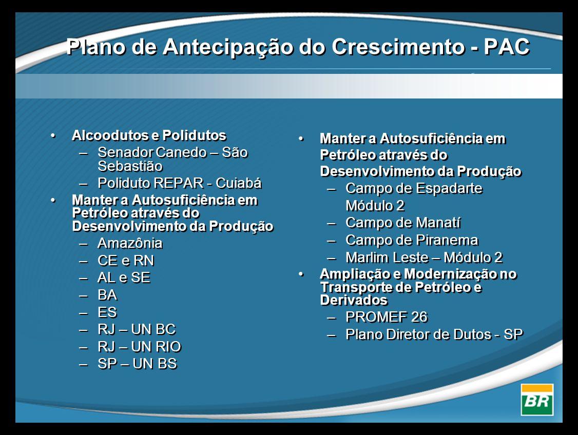 Plano de Antecipação do Crescimento - PAC •Alcoodutos e Polidutos –Senador Canedo – São Sebastião –Poliduto REPAR - Cuiabá •Manter a Autosuficiência em Petróleo através do Desenvolvimento da Produção –Amazônia –CE e RN –AL e SE –BA –ES –RJ – UN BC –RJ – UN RIO –SP – UN BS •Alcoodutos e Polidutos –Senador Canedo – São Sebastião –Poliduto REPAR - Cuiabá •Manter a Autosuficiência em Petróleo através do Desenvolvimento da Produção –Amazônia –CE e RN –AL e SE –BA –ES –RJ – UN BC –RJ – UN RIO –SP – UN BS •Manter a Autosuficiência em Petróleo através do Desenvolvimento da Produção –Campo de Espadarte Módulo 2 –Campo de Manatí –Campo de Piranema –Marlim Leste – Módulo 2 •Ampliação e Modernização no Transporte de Petróleo e Derivados –PROMEF 26 –Plano Diretor de Dutos - SP