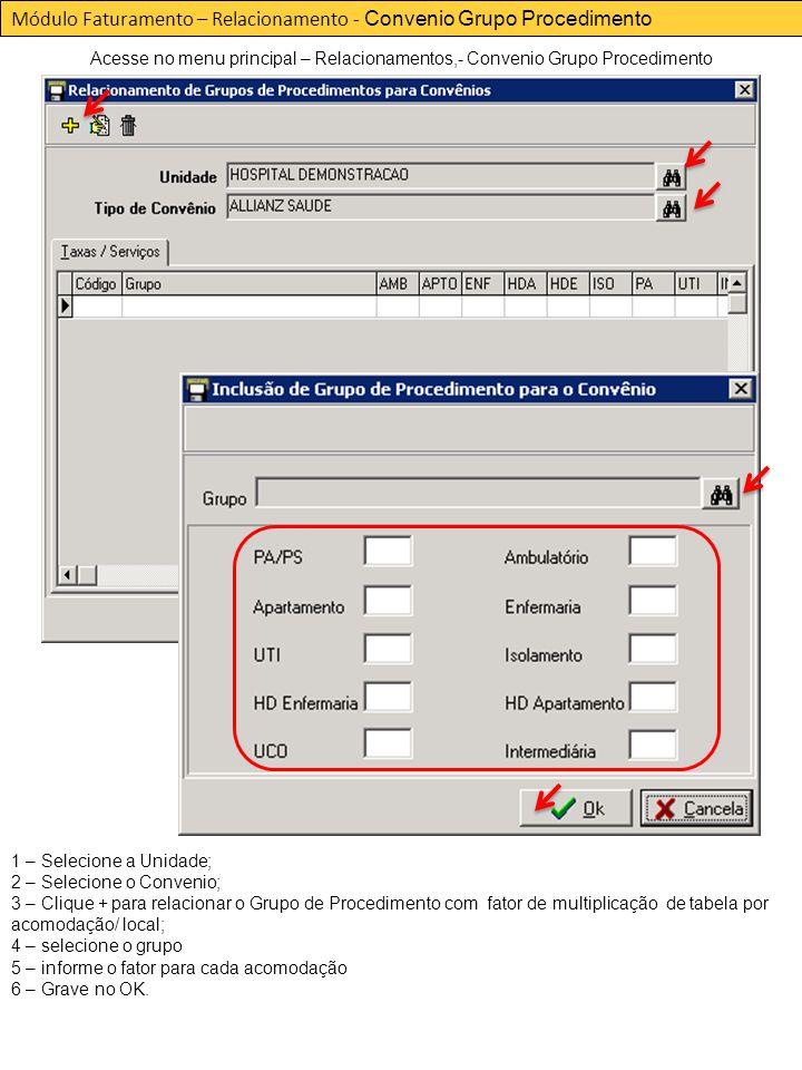 Módulo Faturamento – Relacionamento - Convenio Grupo Procedimento Acesse no menu principal – Relacionamentos,- Convenio Grupo Procedimento 1 – Selecione a Unidade; 2 – Selecione o Convenio; 3 – Clique + para relacionar o Grupo de Procedimento com fator de multiplicação de tabela por acomodação/ local; 4 – selecione o grupo 5 – informe o fator para cada acomodação 6 – Grave no OK.