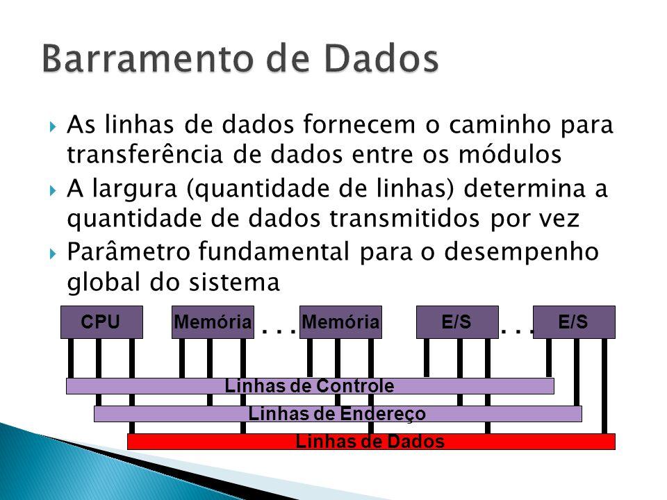  As linhas de dados fornecem o caminho para transferência de dados entre os módulos  A largura (quantidade de linhas) determina a quantidade de dado