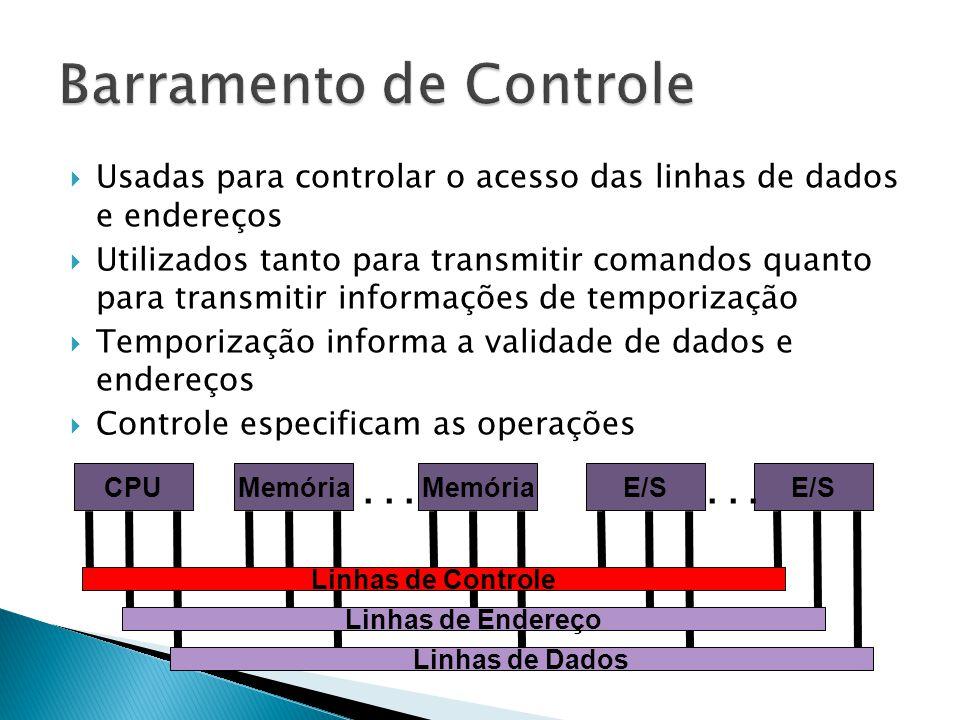  Usadas para controlar o acesso das linhas de dados e endereços  Utilizados tanto para transmitir comandos quanto para transmitir informações de tem