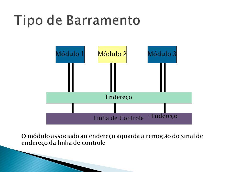 Endereço Módulo 1Módulo 2Módulo 3 Linha de Controle : Endereço O módulo associado ao endereço aguarda a remoção do sinal de endereço da linha de contr
