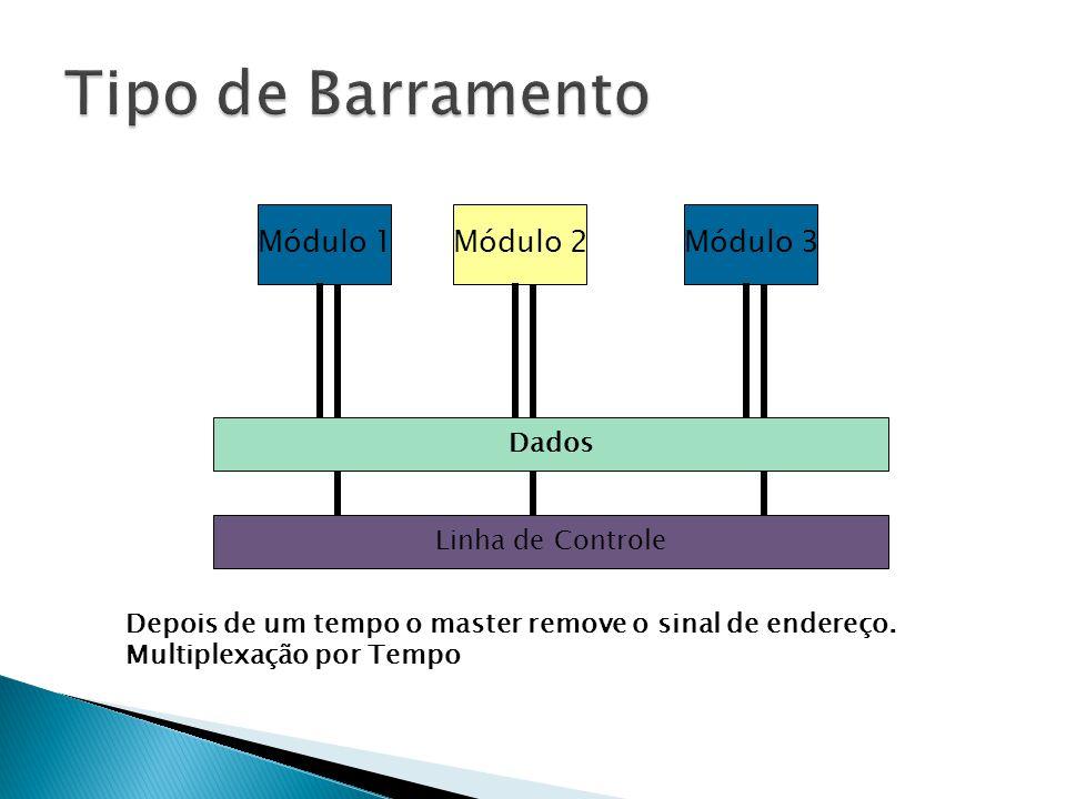 Dados Módulo 1Módulo 2Módulo 3 Linha de Controle Depois de um tempo o master remove o sinal de endereço. Multiplexação por Tempo