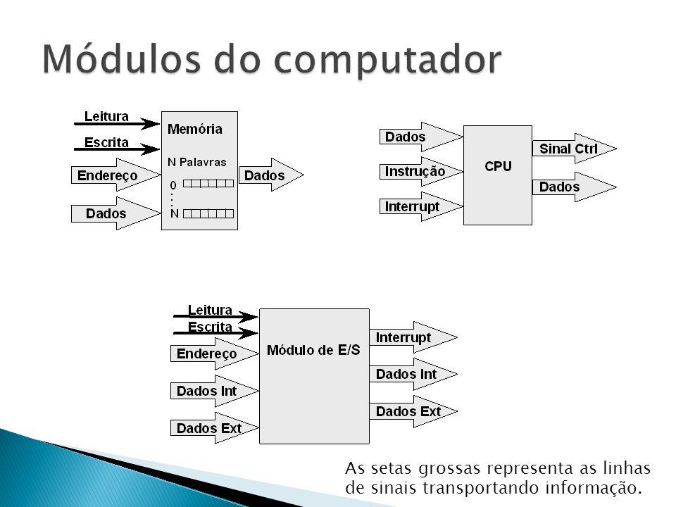 Endereço Módulo 1Módulo 2Módulo 3 Linha de Controle : Endereço Todos módulos recebem