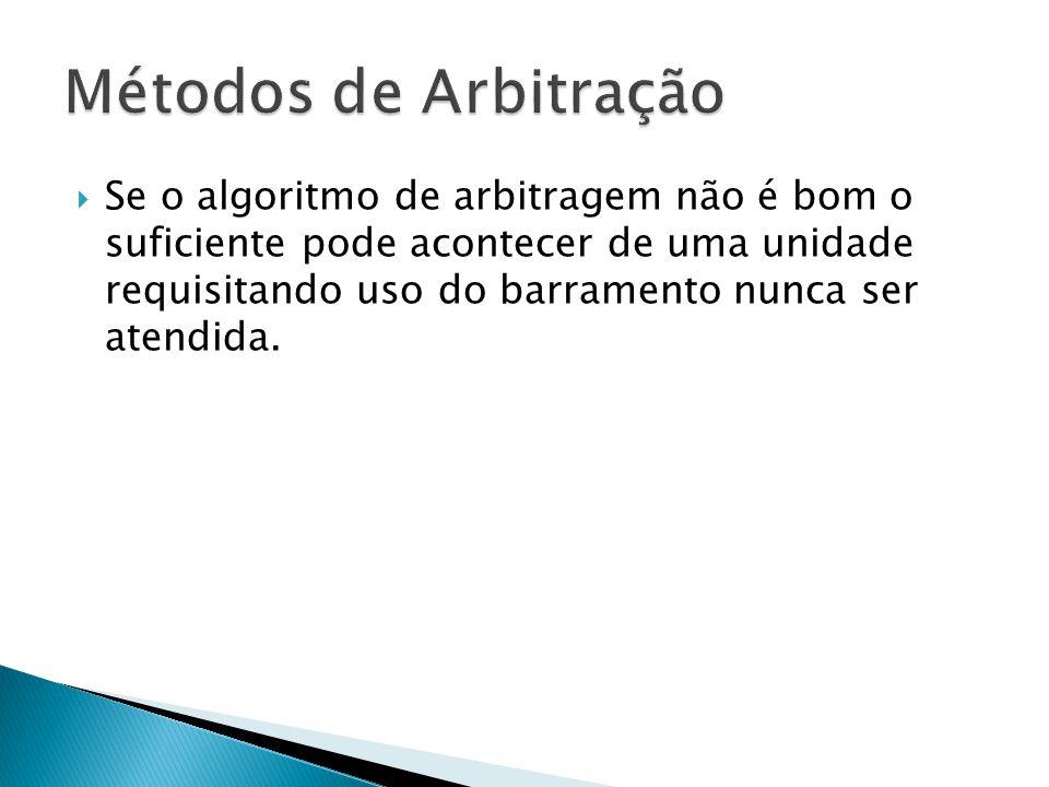  Se o algoritmo de arbitragem não é bom o suficiente pode acontecer de uma unidade requisitando uso do barramento nunca ser atendida.