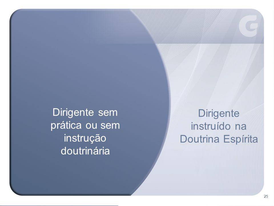 25 Dirigente instruído na Doutrina Espírita Dirigente sem prática ou sem instrução doutrinária