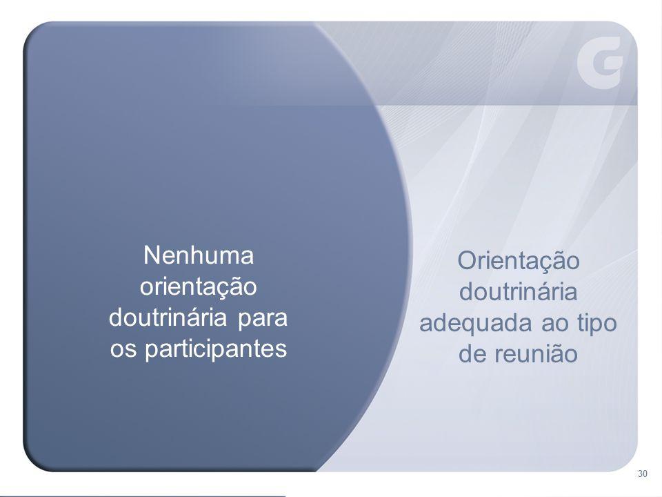 30 Orientação doutrinária adequada ao tipo de reunião Nenhuma orientação doutrinária para os participantes