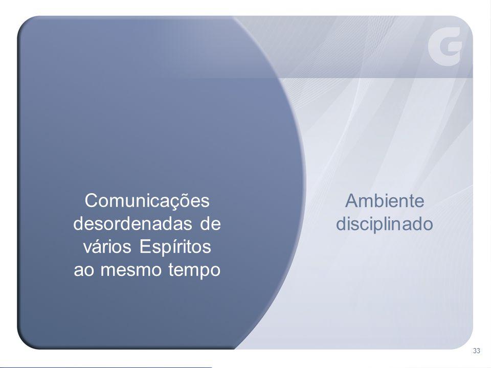 33 Ambiente disciplinado Comunicações desordenadas de vários Espíritos ao mesmo tempo