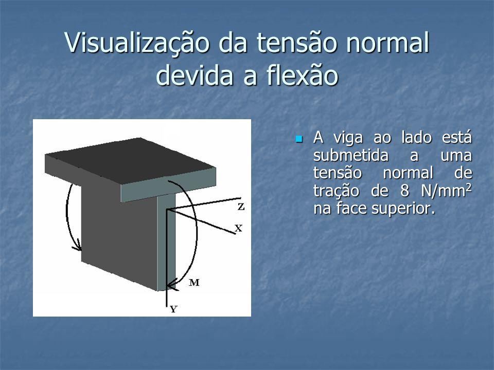 Visualização da tensão normal devida a flexão  A viga ao lado está submetida a uma tensão normal de tração de 8 N/mm 2 na face superior.