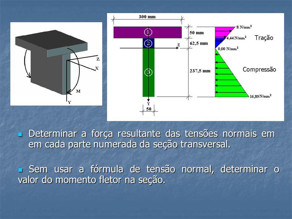  Determinar a força resultante das tensões normais em em cada parte numerada da seção transversal.  Sem usar a fórmula de tensão normal, determinar