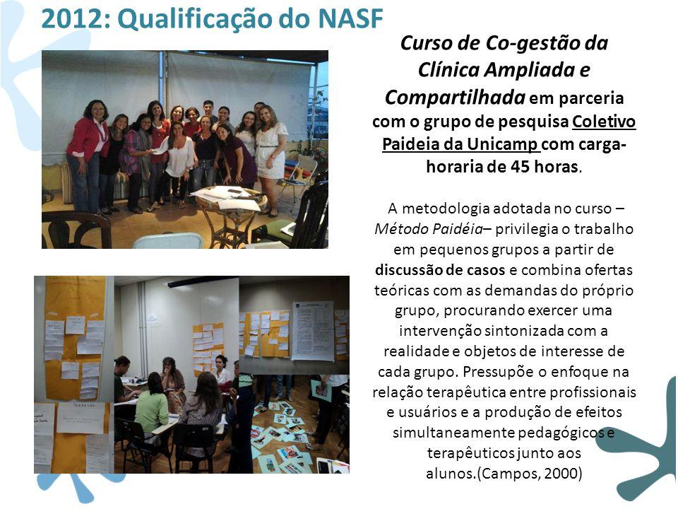 2012: Qualificação do NASF Curso de Co-gestão da Clínica Ampliada e Compartilhada em parceria com o grupo de pesquisa Coletivo Paideia da Unicamp com