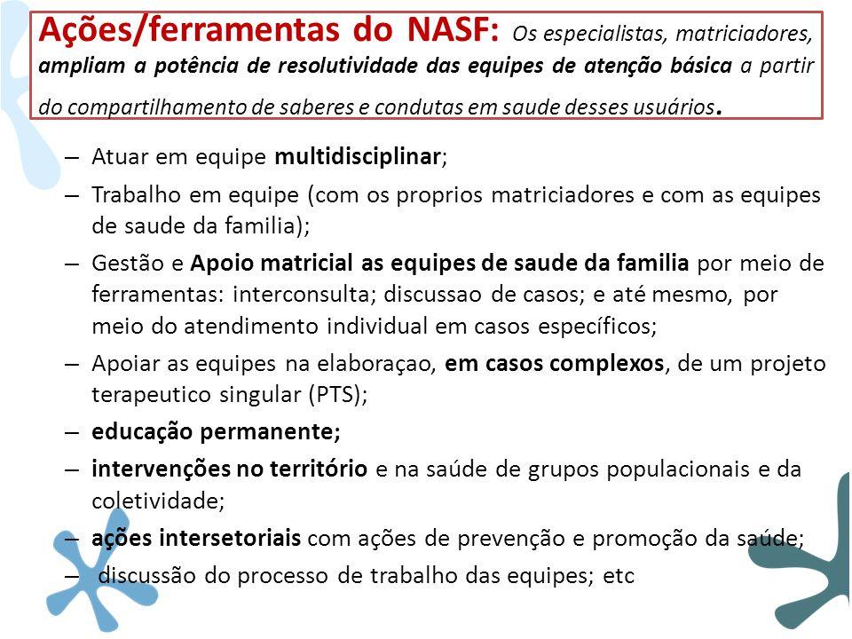Ações/ferramentas do NASF: Os especialistas, matriciadores, ampliam a potência de resolutividade das equipes de atenção básica a partir do compartilha