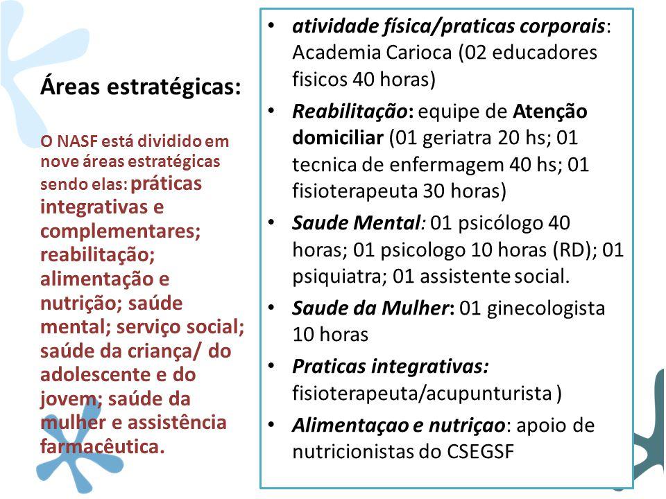 Áreas estratégicas: • atividade física/praticas corporais: Academia Carioca (02 educadores fisicos 40 horas) • Reabilitação: equipe de Atenção domicil