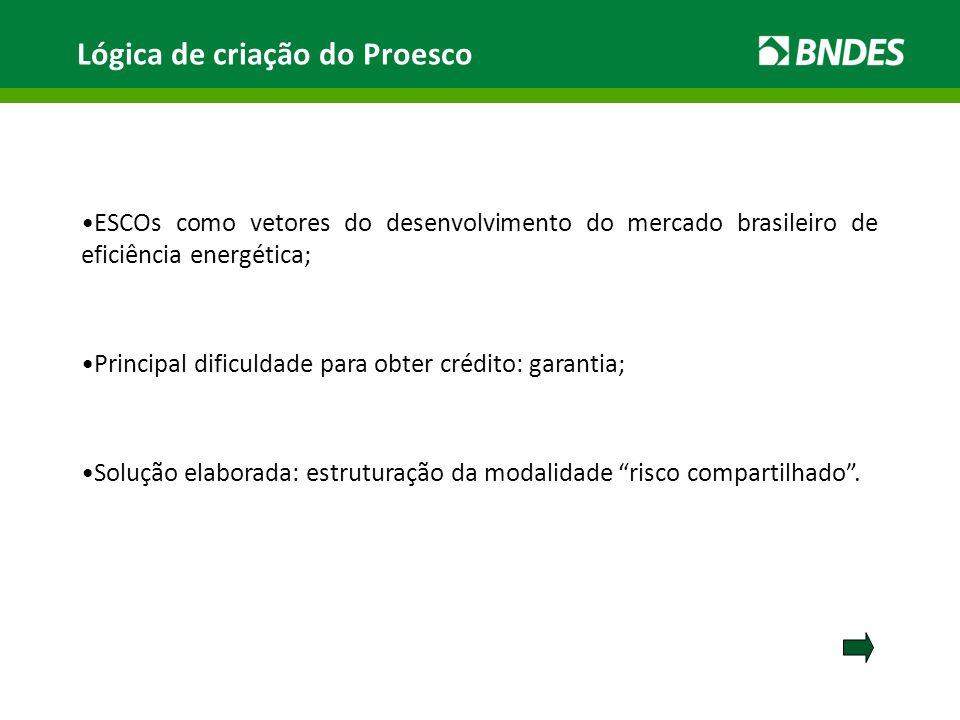 •ESCOs como vetores do desenvolvimento do mercado brasileiro de eficiência energética; •Principal dificuldade para obter crédito: garantia; •Solução elaborada: estruturação da modalidade risco compartilhado .